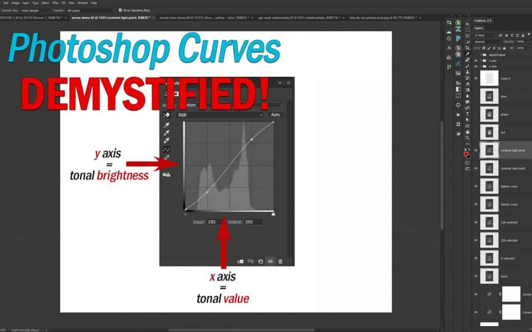 Photoshop Curves Demystified!